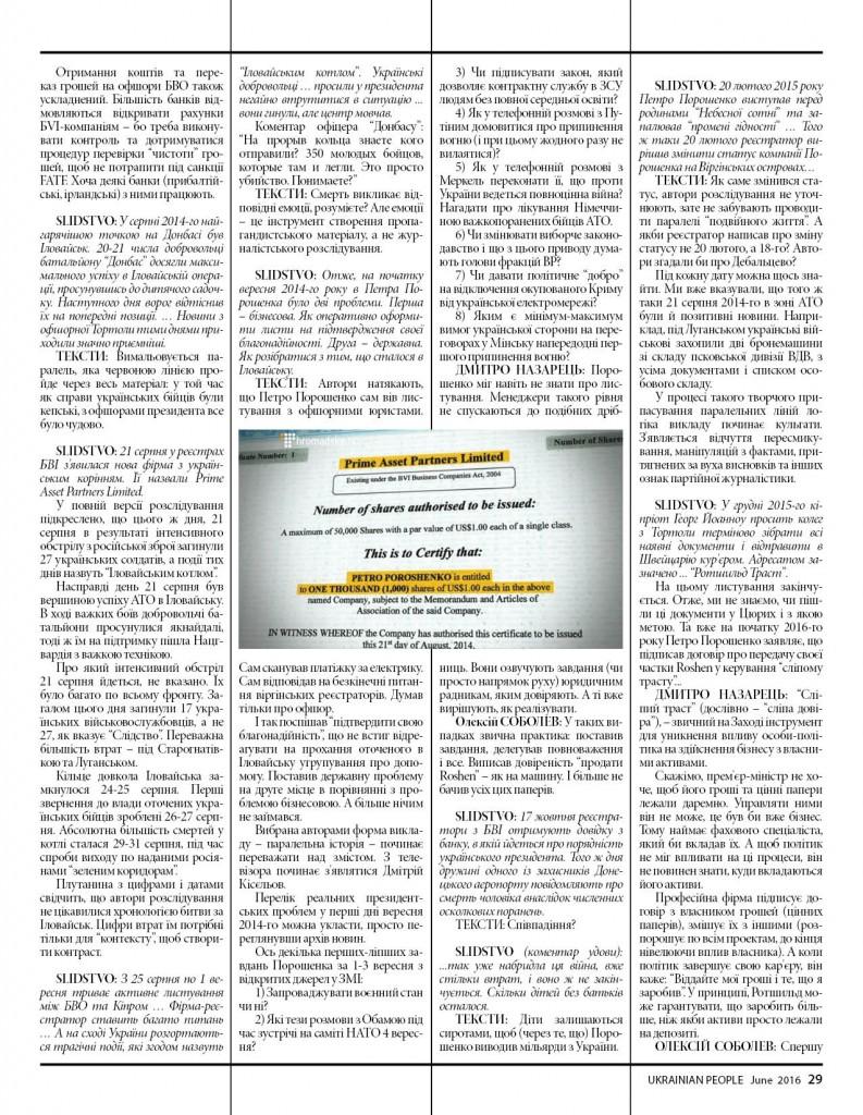https://ukrainianpeople.us/wp-content/uploads/2016/06/page_29-793x1024.jpg
