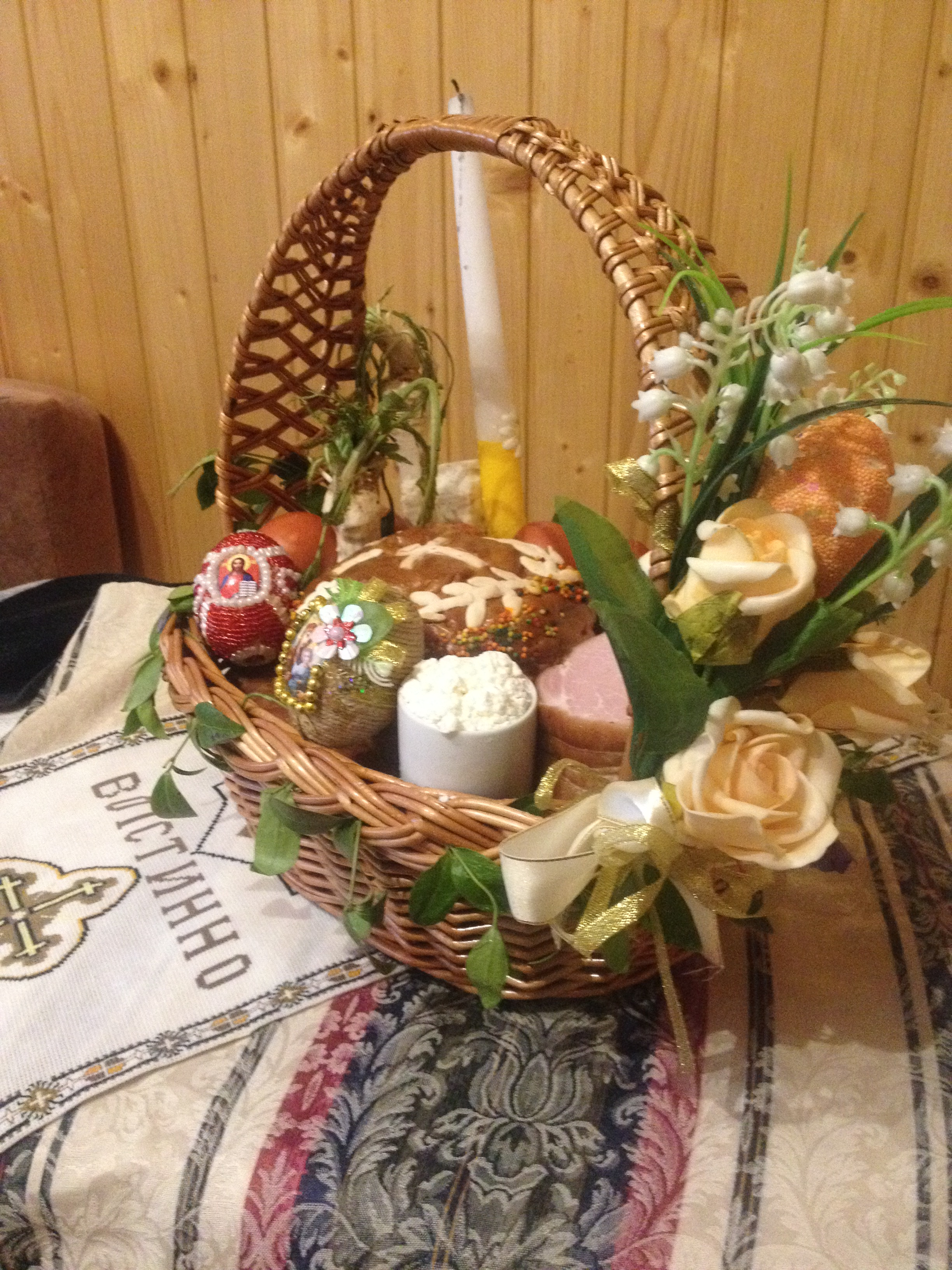 Ukrainian Traditional Easter Basket Special Food And