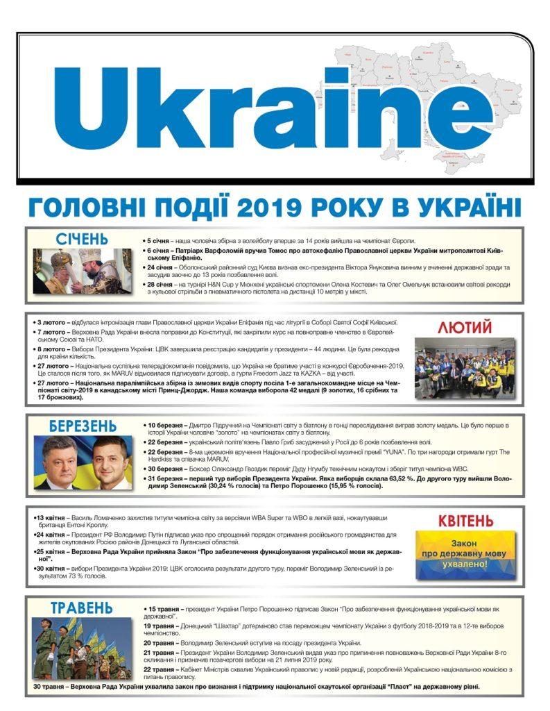 https://ukrainianpeople.us/wp-content/uploads/2019/12/00_16-793x1024.jpg
