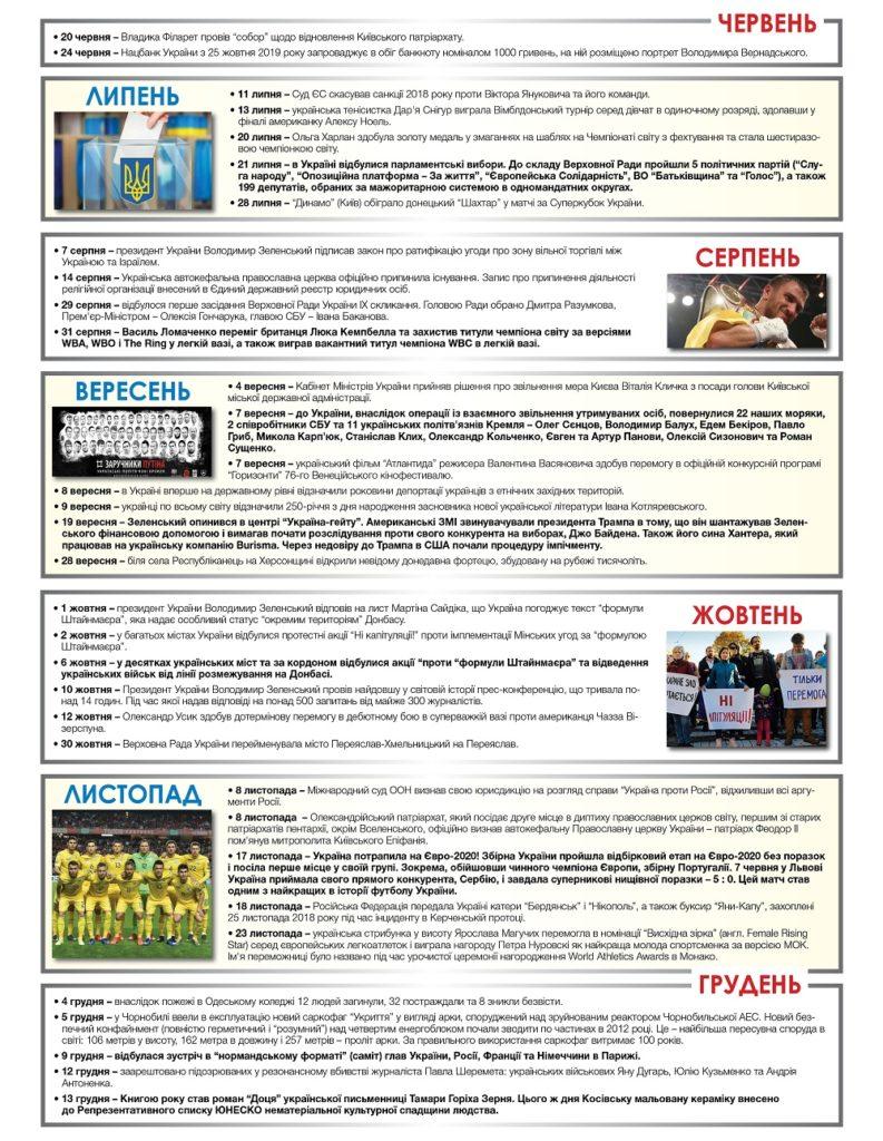 https://ukrainianpeople.us/wp-content/uploads/2019/12/00_17-793x1024.jpg