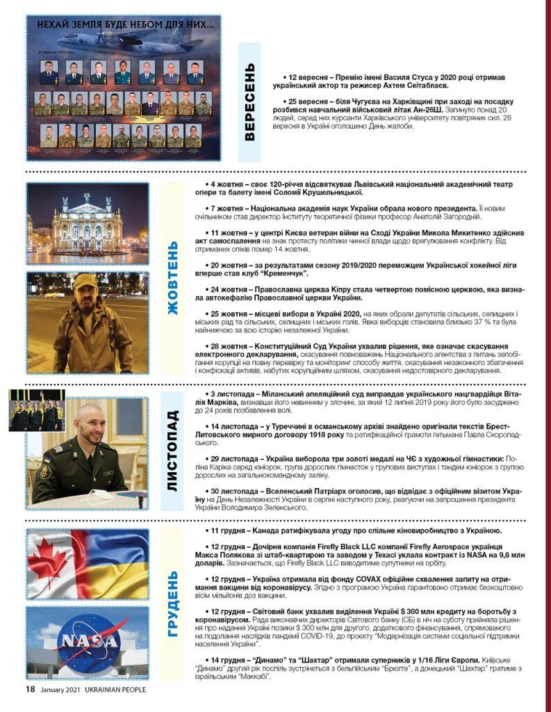 https://ukrainianpeople.us/wp-content/uploads/2020/12/00_up18-1-793x1024.jpg